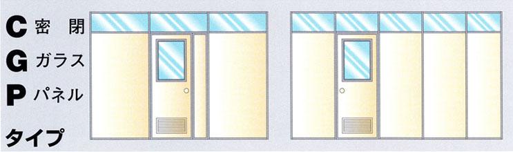 密閉ガラスパネルタイプ(CGP)